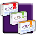 Actos Side Effects Medication
